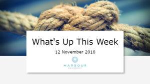 Weekly Market Update 12 Nov 2018
